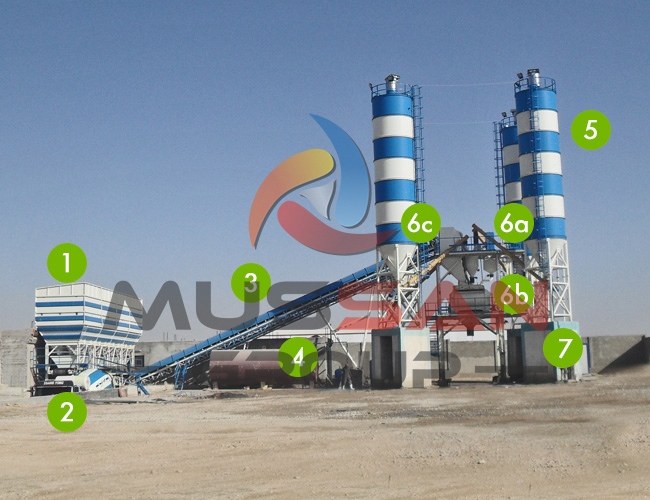 beton-santrali-otomasyonu